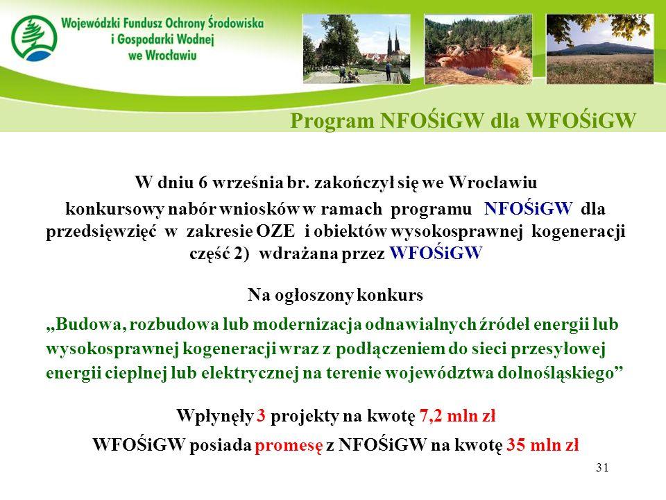 31 W dniu 6 września br. zakończył się we Wrocławiu konkursowy nabór wniosków w ramach programu NFOŚiGW dla przedsięwzięć w zakresie OZE i obiektów wy