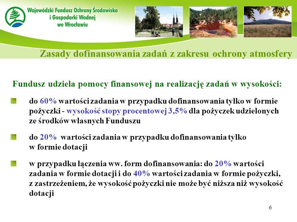 6 Fundusz udziela pomocy finansowej na realizację zadań w wysokości: do 60% wartości zadania w przypadku dofinansowania tylko w formie pożyczki - wyso