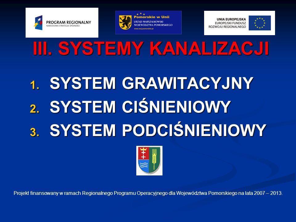 III. SYSTEMY KANALIZACJI 1. SYSTEM GRAWITACYJNY 2. SYSTEM CIŚNIENIOWY 3. SYSTEM PODCIŚNIENIOWY Projekt finansowany w ramach Regionalnego Programu Oper