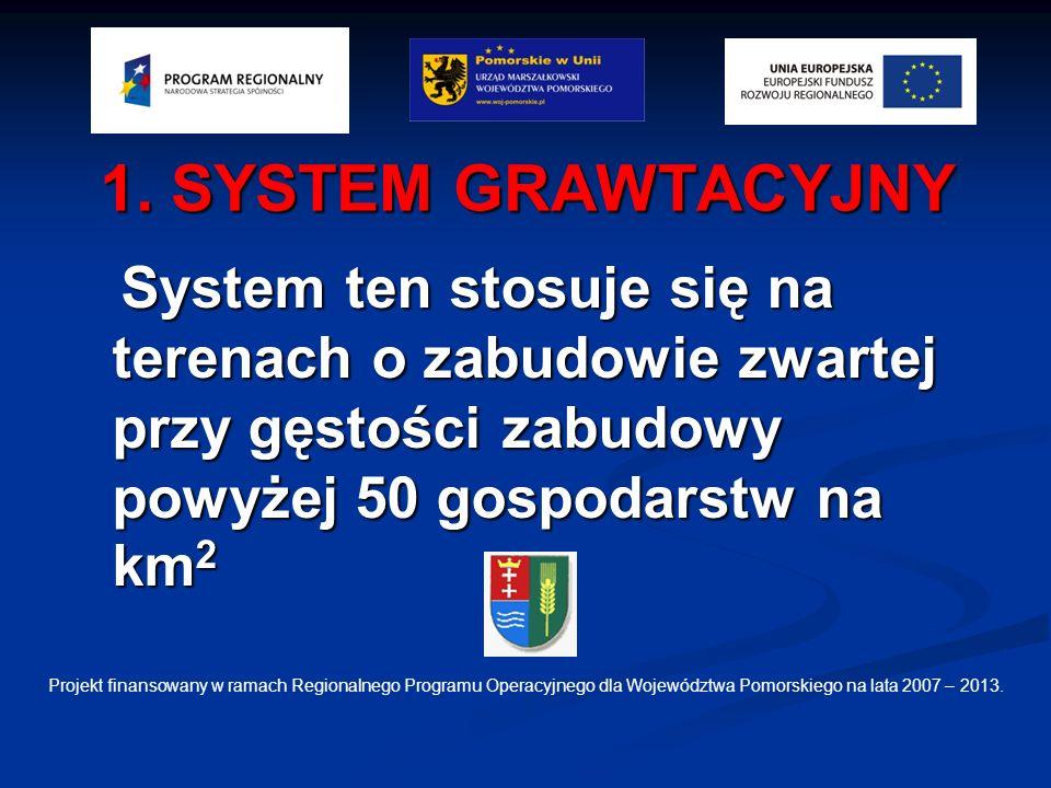 1. SYSTEM GRAWTACYJNY System ten stosuje się na terenach o zabudowie zwartej przy gęstości zabudowy powyżej 50 gospodarstw na km 2 System ten stosuje