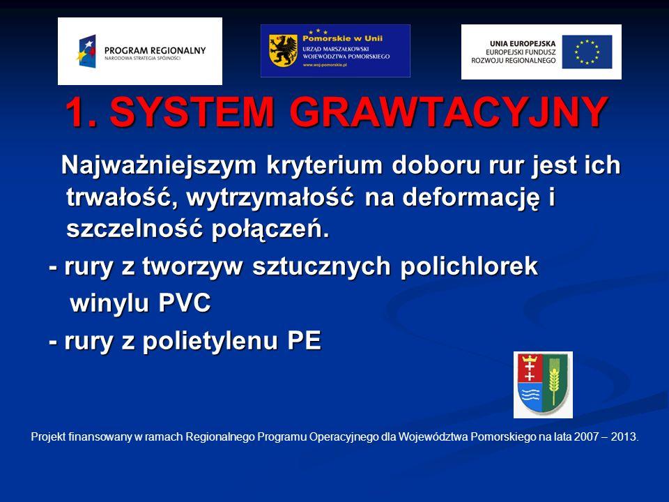 1. SYSTEM GRAWTACYJNY Najważniejszym kryterium doboru rur jest ich trwałość, wytrzymałość na deformację i szczelność połączeń. Najważniejszym kryteriu