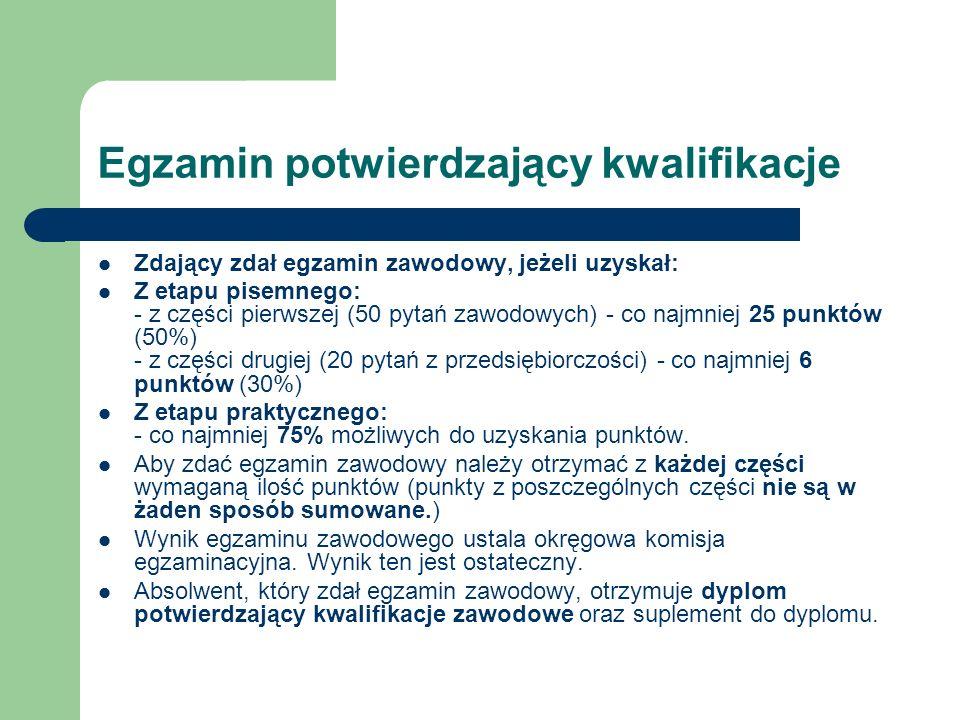 Egzamin potwierdzający kwalifikacje Zdający zdał egzamin zawodowy, jeżeli uzyskał: Z etapu pisemnego: - z części pierwszej (50 pytań zawodowych) - co