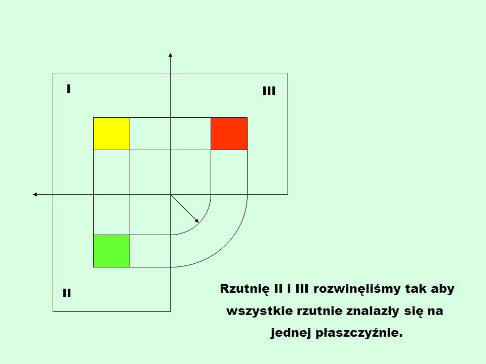RZUTOWANIE PROSTOKĄTNE I II III Rzuty prostokątne służą do przedstawienia trójwymiarowego przedmiotu na płaszczyźnie.