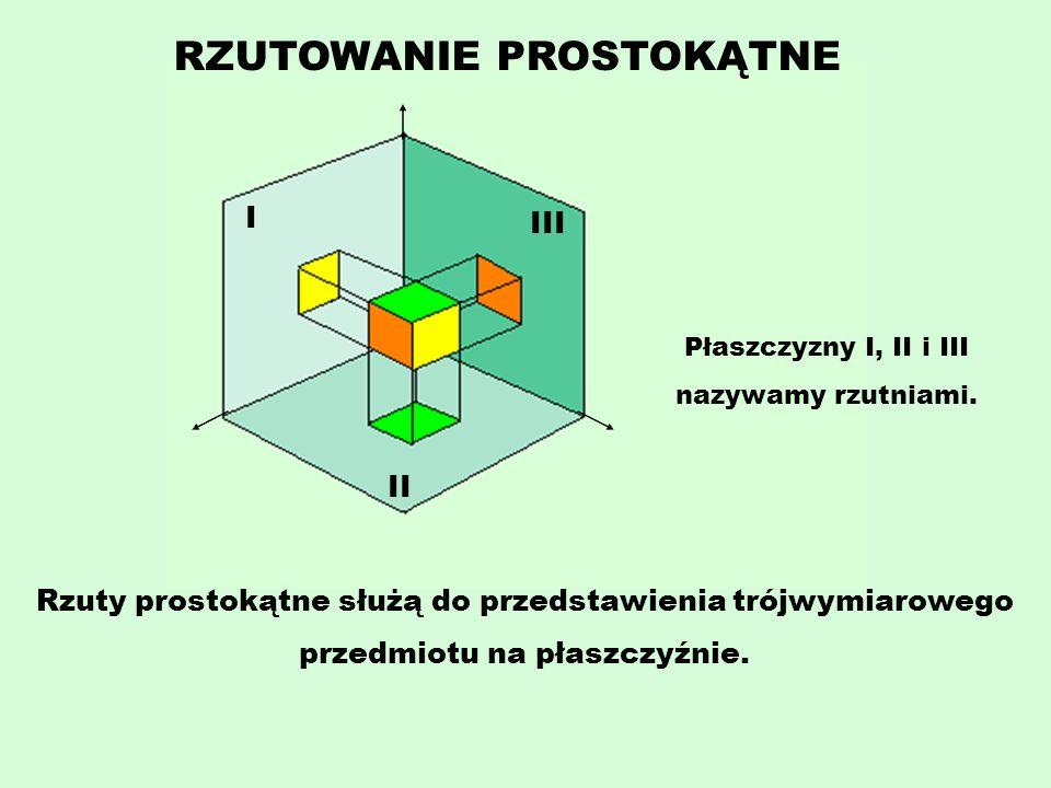 RZUTOWANIE PROSTOKĄTNE I II III Rzuty prostokątne służą do przedstawienia trójwymiarowego przedmiotu na płaszczyźnie. Płaszczyzny I, II i III nazywamy