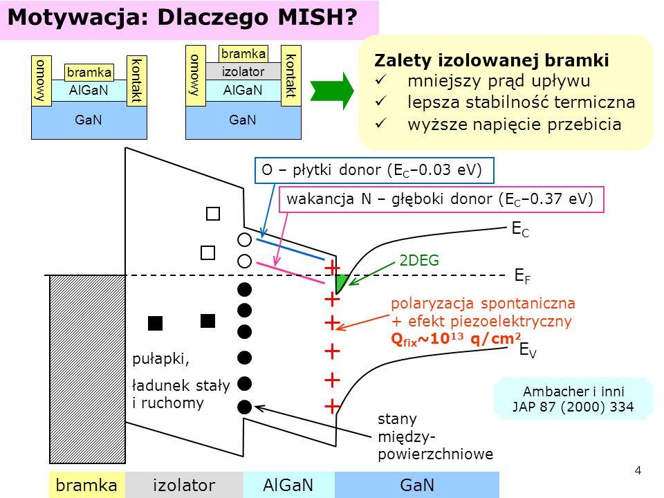 15 Modelowanie Model matematyczny Równanie Poissona-Boltzmanna: Warunki brzegowe: V G znane, V Ohm =0 Warunki interfazowe: GaN AlGaN izolator bramka kontakt omowy VGVG V Ohm O czym trzeba pamiętać w AlGaN/GaN głębokie zubożenie (deep depletion) w GaN i AlGaN: p(V G <0)p(V G =0)<<<n Q fix =Q piezo +Q spont, D it 0 @ AlGaN/GaN D it (E) @ izolator/AlGaN – pomiar C-V HF