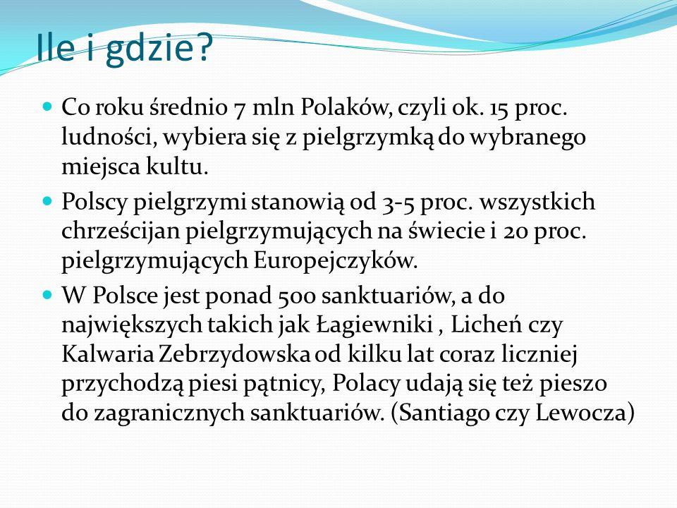Ile i gdzie? Co roku średnio 7 mln Polaków, czyli ok. 15 proc. ludności, wybiera się z pielgrzymką do wybranego miejsca kultu. Polscy pielgrzymi stano