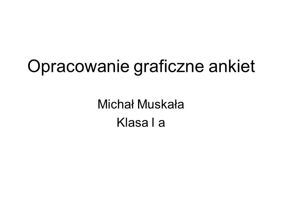 Opracowanie graficzne ankiet Michał Muskała Klasa I a