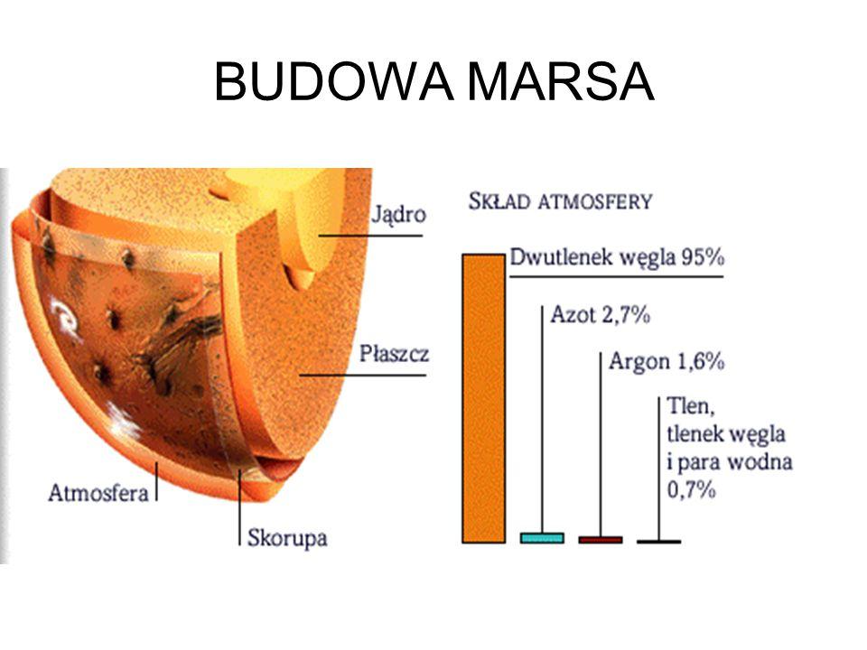 Mars czwarta planeta od Słońca, pod wieloma względami przypomina Ziemię. Doba marsjańska jest tylko nieznacznie dłuższa od ziemskiej. Podobnie zmienia