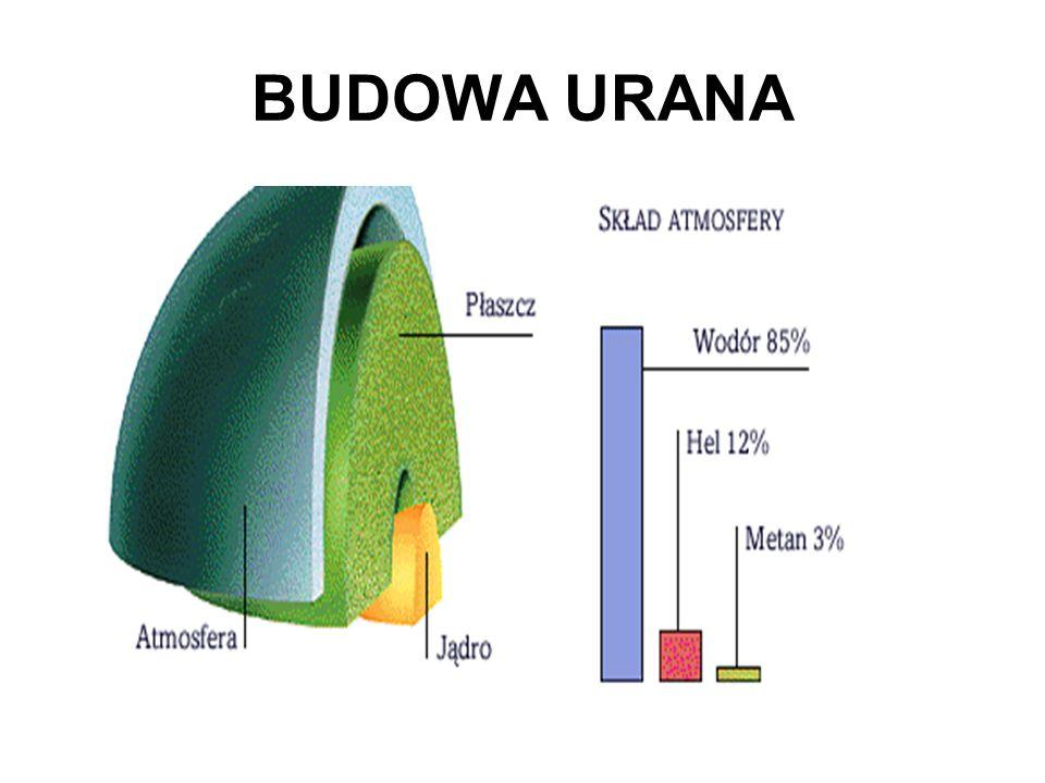 Uran siódma planeta od Słońca, jest trzecią z czterech gazowych planet-olbrzymów. Jej kamienne jądro otacza płaszcz Gazowo- lądowy. Wokół płaszcza roz