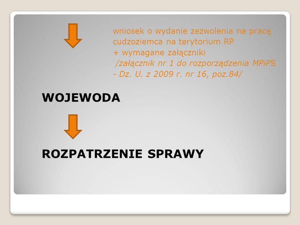 wniosek o wydanie zezwolenia na pracę cudzoziemca na terytorium RP + wymagane załączniki /załącznik nr 1 do rozporządzenia MPiPS - Dz. U. z 2009 r. nr