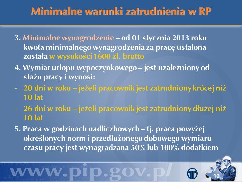 Minimalne warunki zatrudnienia w RP 3. Minimalne wynagrodzenie – od 01 stycznia 2013 roku kwota minimalnego wynagrodzenia za pracę ustalona została w