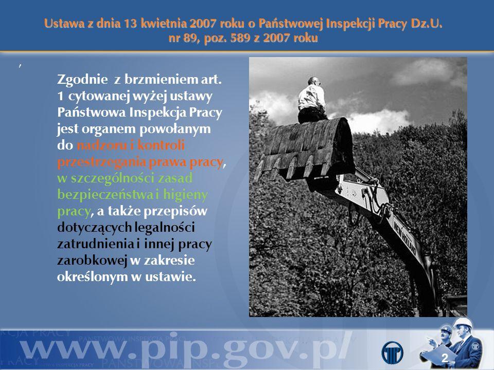 13 DZIĘKUJĘ ZA UWAGĘ Iwona Lelo-Kędzierska Nadinspektor Pracy Okręgowego Inspektoratu Pracy w Szczecinie