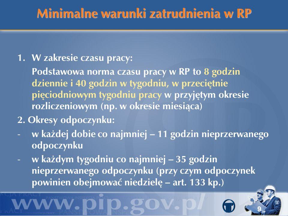 Minimalne warunki zatrudnienia w RP 3.