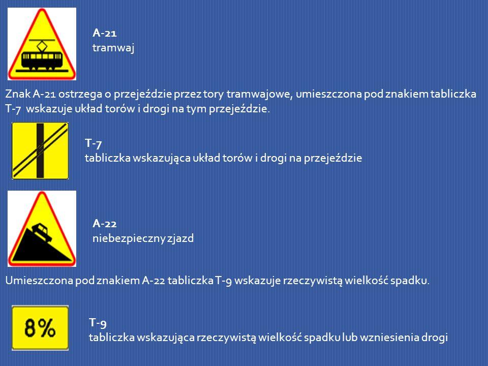 A-21 tramwaj Znak A-21 ostrzega o przejeździe przez tory tramwajowe, umieszczona pod znakiem tabliczka T-7 wskazuje układ torów i drogi na tym przejeź