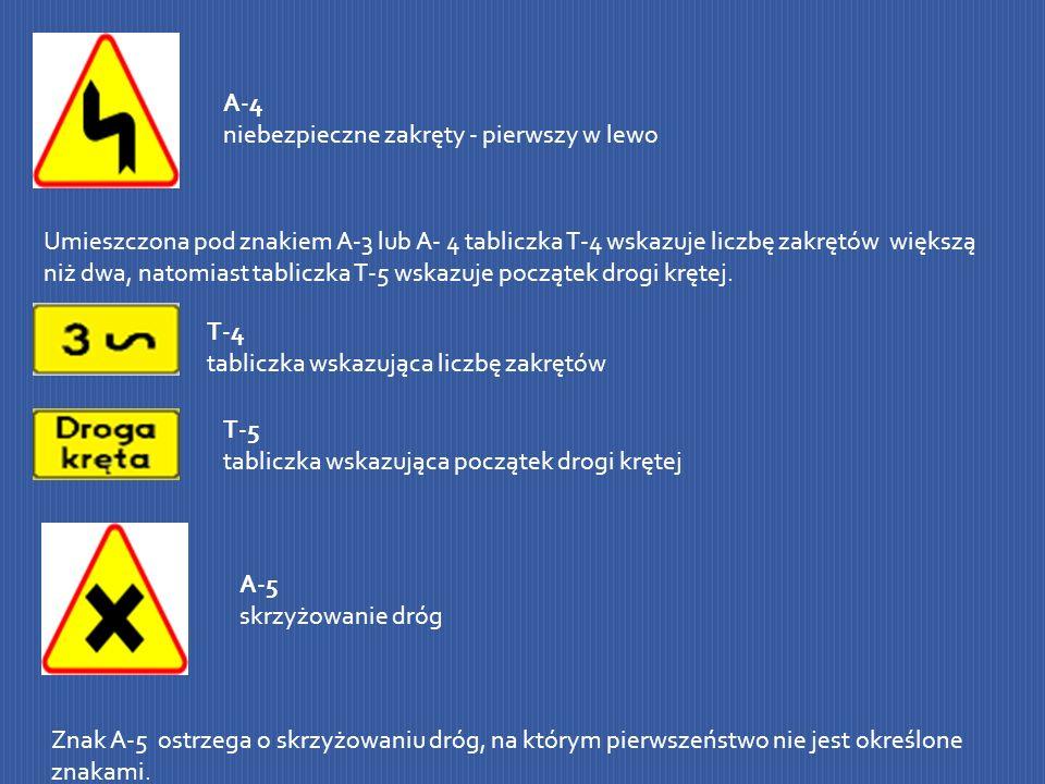 A-4 niebezpieczne zakręty - pierwszy w lewo Umieszczona pod znakiem A-3 lub A- 4 tabliczka T-4 wskazuje liczbę zakrętów większą niż dwa, natomiast tab