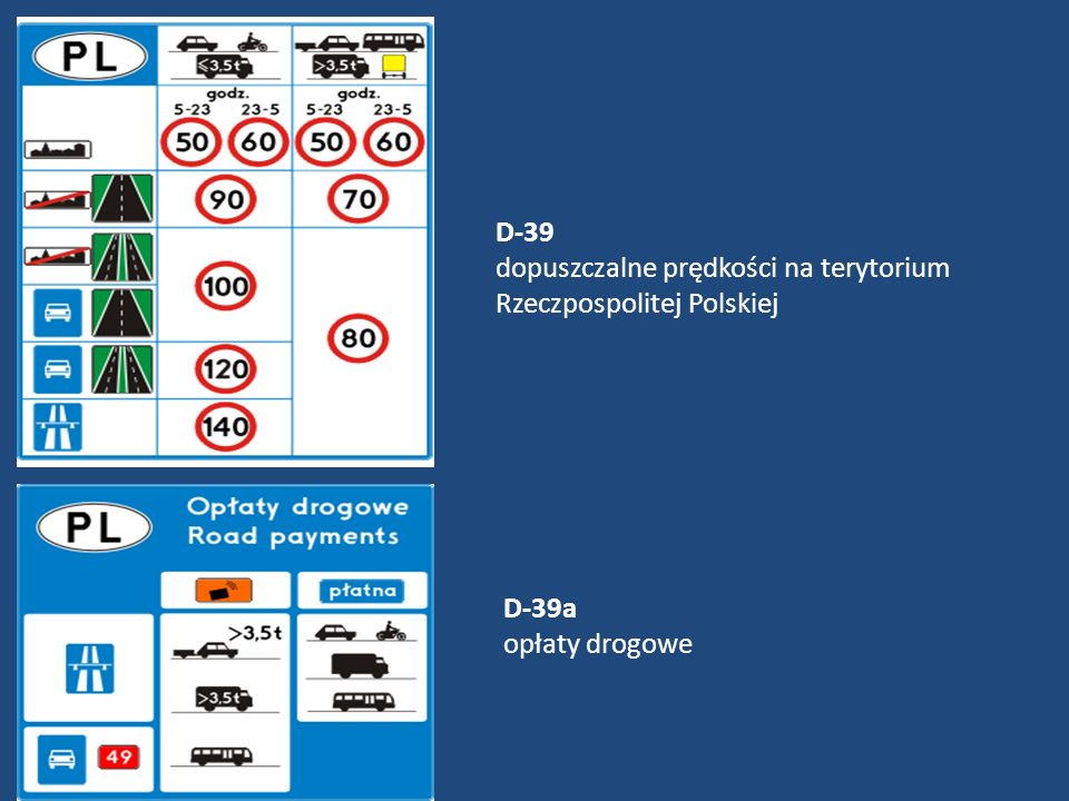 D-39 dopuszczalne prędkości na terytorium Rzeczpospolitej Polskiej D-39a opłaty drogowe