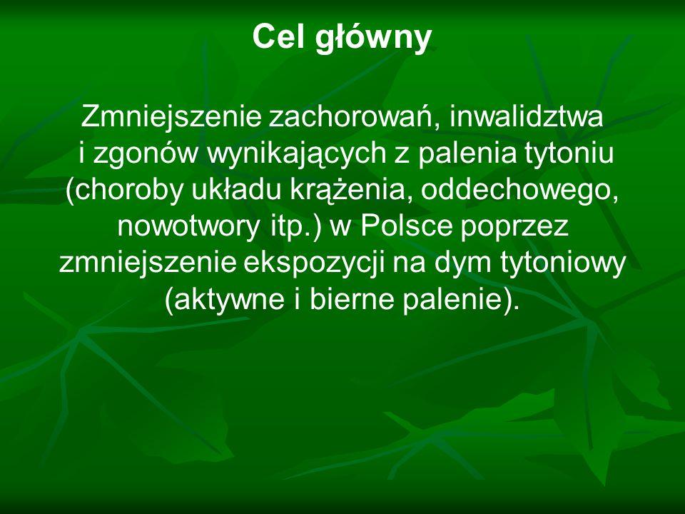 Cel główny Zmniejszenie zachorowań, inwalidztwa i zgonów wynikających z palenia tytoniu (choroby układu krążenia, oddechowego, nowotwory itp.) w Polsc