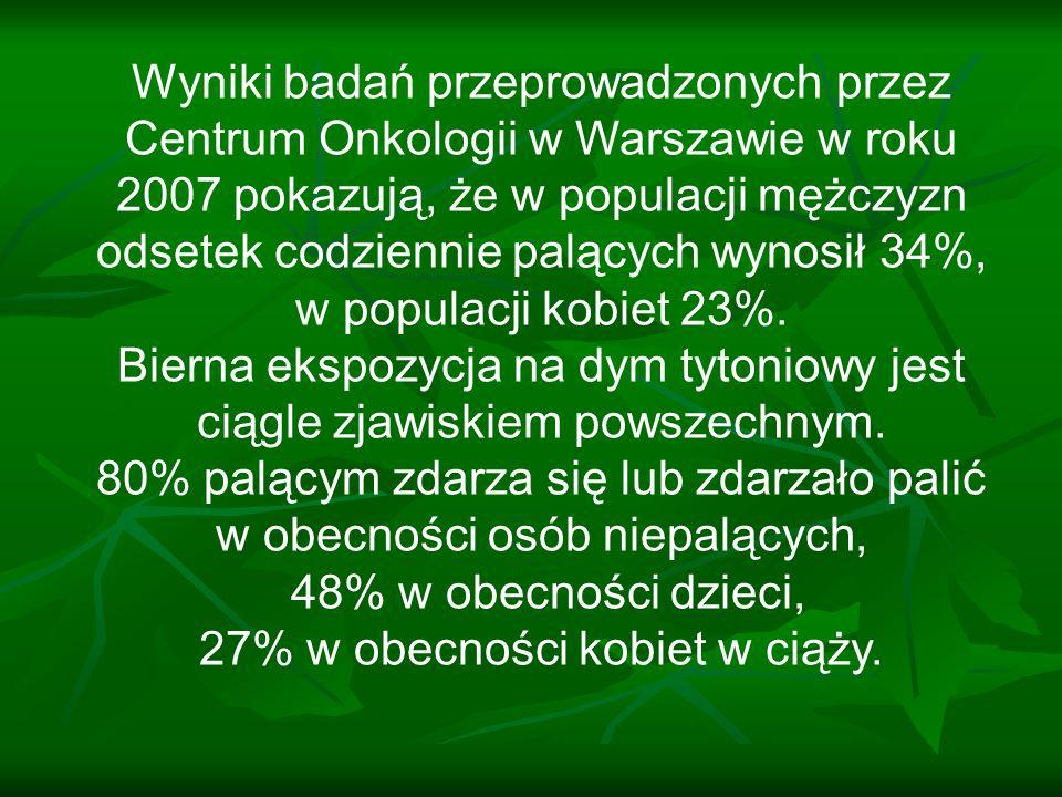 Wyniki badań przeprowadzonych przez Centrum Onkologii w Warszawie w roku 2007 pokazują, że w populacji mężczyzn odsetek codziennie palących wynosił 34