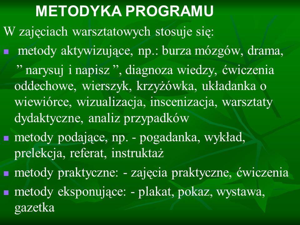 METODYKA PROGRAMU W zajęciach warsztatowych stosuje się: metody aktywizujące, np.: burza mózgów, drama, narysuj i napisz, diagnoza wiedzy, ćwiczenia o