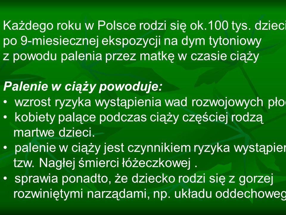 Każdego roku w Polsce rodzi się ok.100 tys. dzieci po 9-miesiecznej ekspozycji na dym tytoniowy z powodu palenia przez matkę w czasie ciąży Palenie w