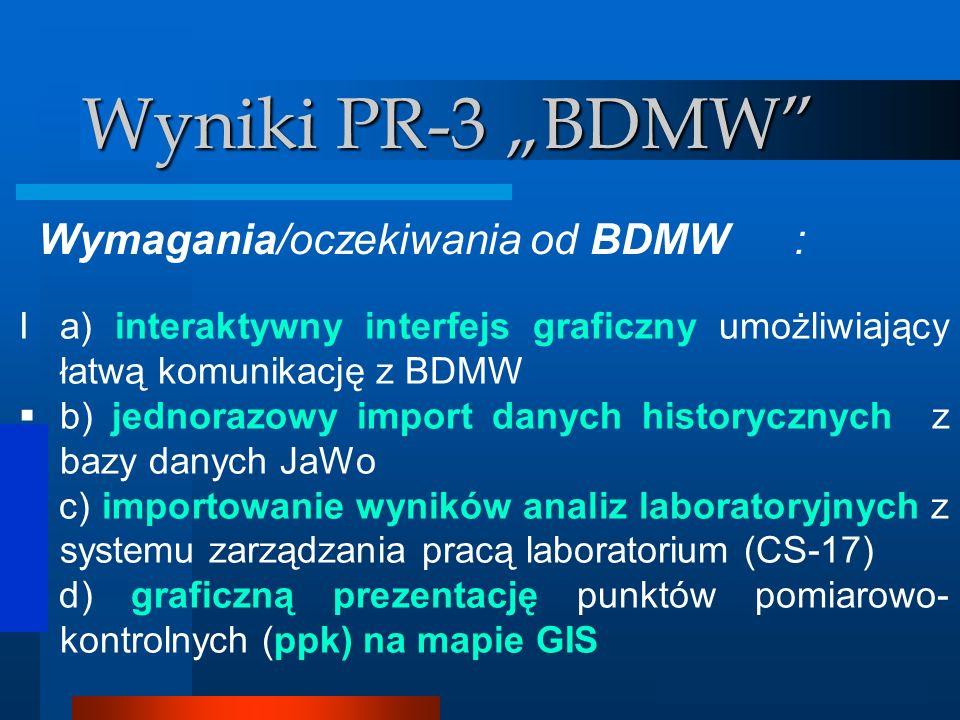 Analizator GIS Wyniki PR-3 BDMW Wymagania/oczekiwania od BDMW : Ia) interaktywny interfejs graficzny umożliwiający łatwą komunikację z BDMW b) jednora