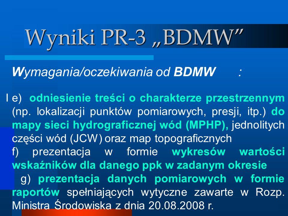 Analizator GIS Wyniki PR-3 BDMW Wymagania/oczekiwania od BDMW : h) przygotowywanie danych w formie umożliwiającej ich łatwą publikację w Internecie i) dodawanie nowych wskaźników do słowników, przy czym aktualny zakres słowników powinien obejmować obowiązujące prawodawstwo j) uzupełnianie wyników pomiarów o dodatkowe informacje np.