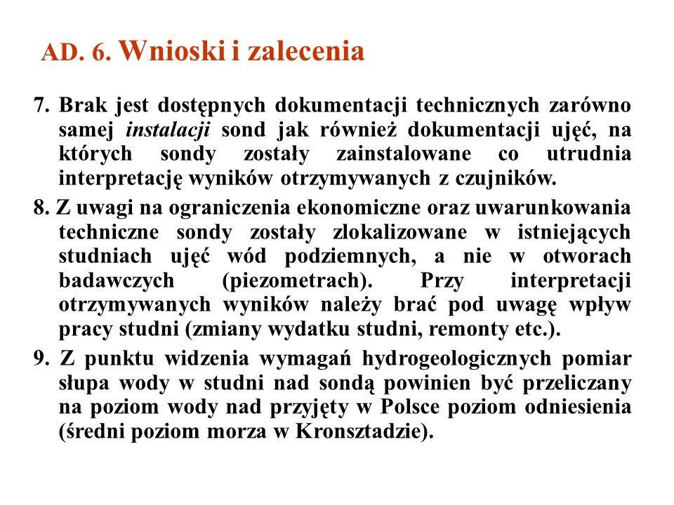 AD. 6. Wnioski i zalecenia 7. Brak jest dostępnych dokumentacji technicznych zarówno samej instalacji sond jak również dokumentacji ujęć, na których s