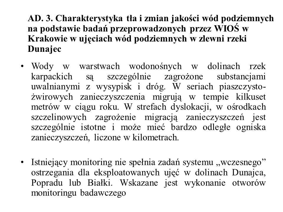 AD. 3. Charakterystyka tła i zmian jakości wód podziemnych na podstawie badań przeprowadzonych przez WIOŚ w Krakowie w ujęciach wód podziemnych w zlew