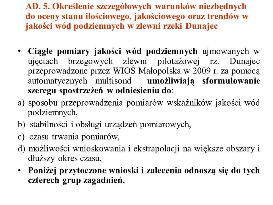 AD.6. Wnioski i zalecenia 1.