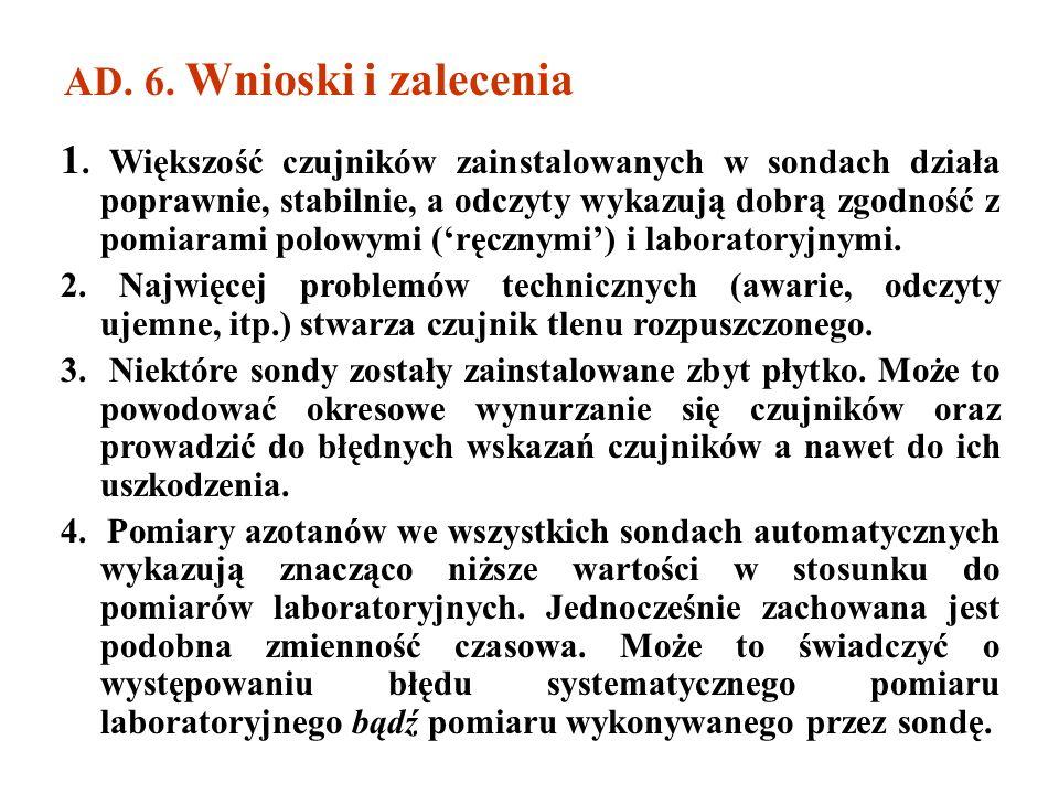 AD.6. Wnioski i zalecenia 5.