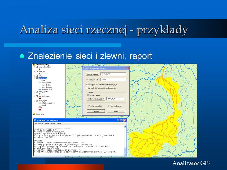 Analizator GIS Analiza sieci rzecznej - przykłady Znalezienie sieci i zlewni, raport