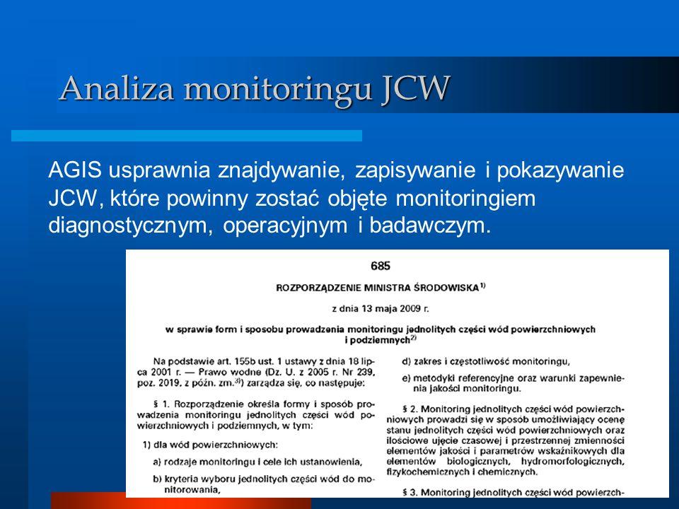 Analizator GIS Analiza monitoringu JCW AGIS usprawnia znajdywanie, zapisywanie i pokazywanie JCW, które powinny zostać objęte monitoringiem diagnostyc