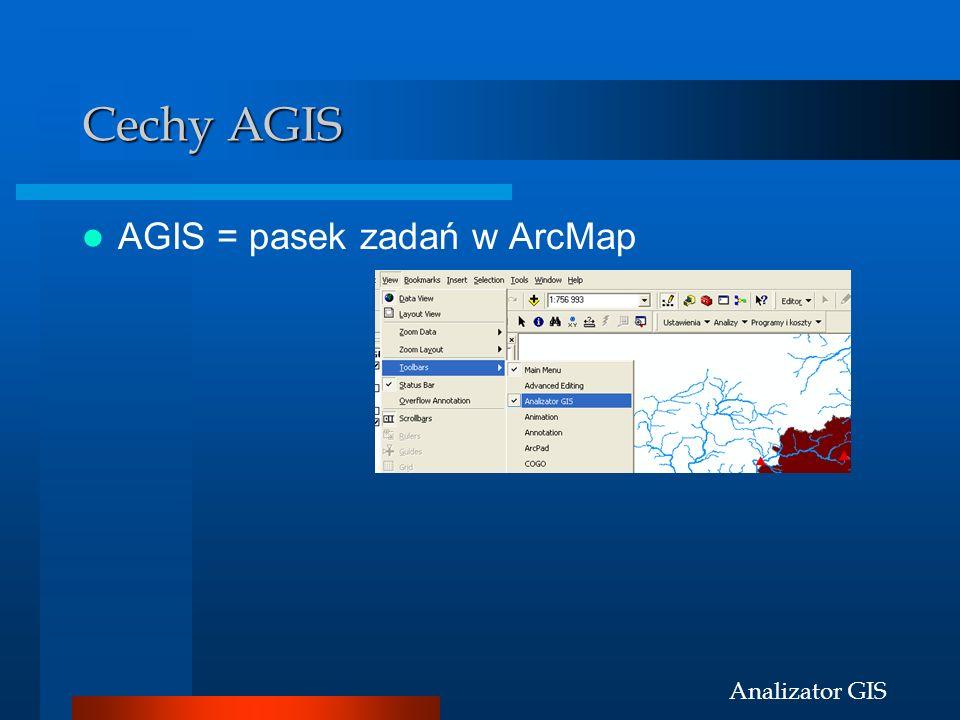 Analizator GIS Cechy AGIS AGIS = pasek zadań w ArcMap