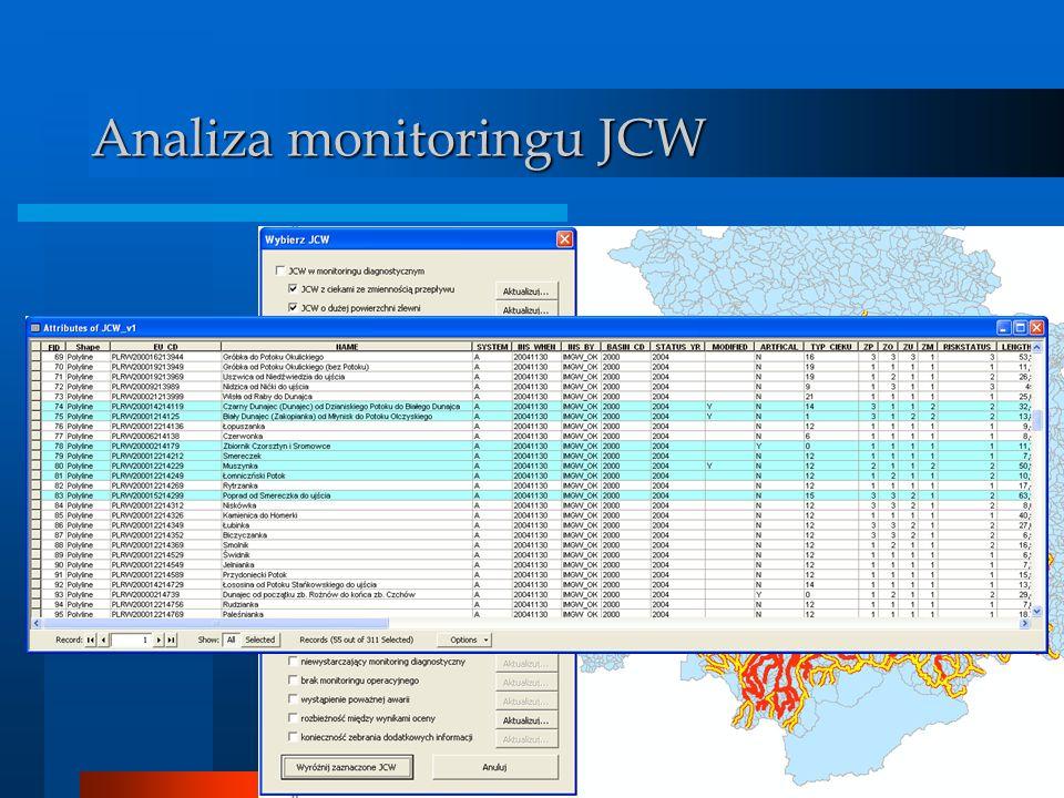 Analizator GIS Analiza monitoringu JCW