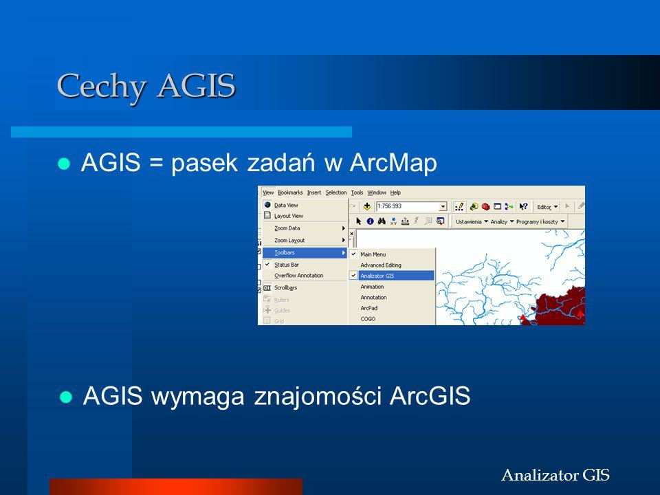 Analizator GIS Cechy AGIS AGIS = pasek zadań w ArcMap AGIS wymaga znajomości ArcGIS