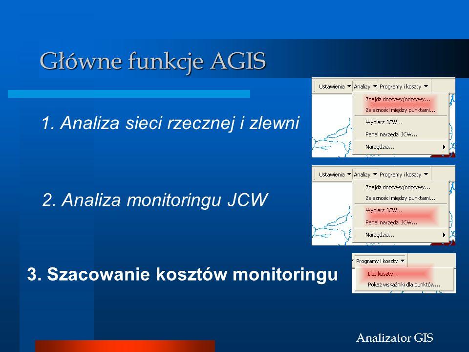 Analizator GIS Główne funkcje AGIS 1. Analiza sieci rzecznej i zlewni 2. Analiza monitoringu JCW 3. Szacowanie kosztów monitoringu