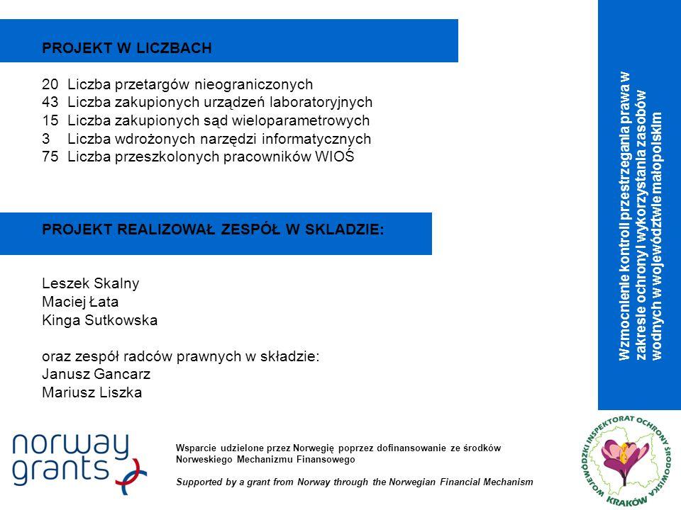 Wsparcie udzielone przez Norwegię poprzez dofinansowanie ze środków Norweskiego Mechanizmu Finansowego Supported by a grant from Norway through the Norwegian Financial Mechanism PROJEKT W LICZBACH 20Liczba przetargów nieograniczonych 43Liczba zakupionych urządzeń laboratoryjnych 15Liczba zakupionych sąd wieloparametrowych 3Liczba wdrożonych narzędzi informatycznych 75Liczba przeszkolonych pracowników WIOŚ PROJEKT REALIZOWAŁ ZESPÓŁ W SKLADZIE: Leszek Skalny Maciej Łata Kinga Sutkowska oraz zespół radców prawnych w składzie: Janusz Gancarz Mariusz Liszka Wzmocnienie kontroli przestrzegania prawa w zakresie ochrony i wykorzystania zasobów wodnych w województwie małopolskim