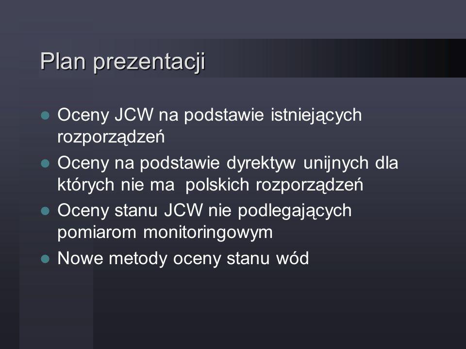 Analiza skupień – metody niehierarchiczne Określenie liczby skupień na podstawie dendrogramu metody Warda ~14 skupień ++/-- Kolejny krok -> dołączenie do skupień JCW niemonitorowanych i nadanie im oceny najczęściej występującej w grupie