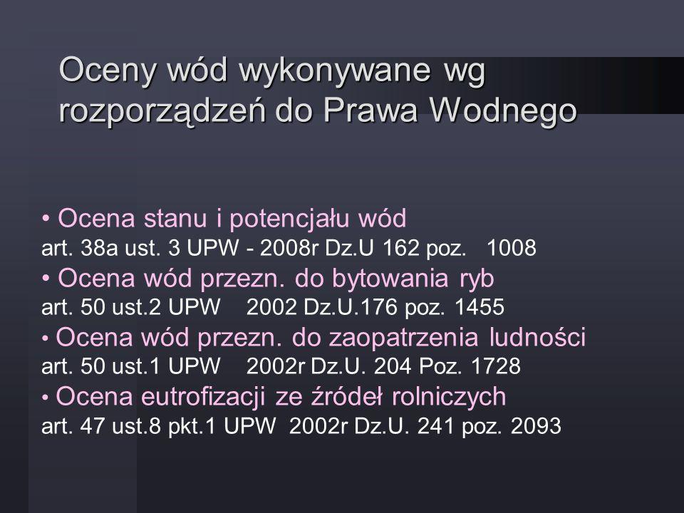 Oceny nie ujęte polskimi przepisami Ocena eutrofizacji ze źródeł komunalnych na podstawie dyrektywy 91/271/EWG Ocena wód przeznaczonych do rekreacji na podstawie dyrektywy 2006/7/WE