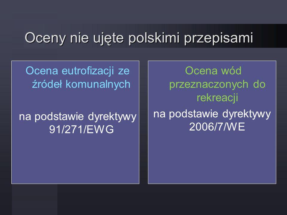 Ocena eutrofizacji ze źródeł komunalnych WskaźnikJednostka Wartość graniczna z rozp.