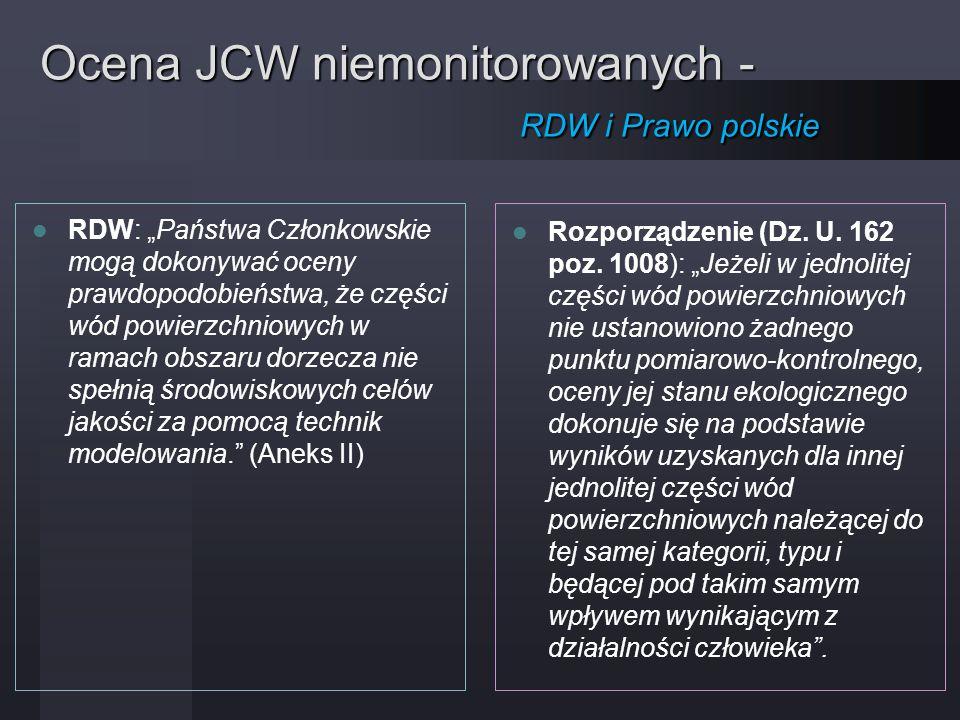 Ocena niemonitorowanych JCW Przenoszenie oceny na podstawie elementów biologicznych Szacowanie oceny na podstawie elementów fizykochemicznych