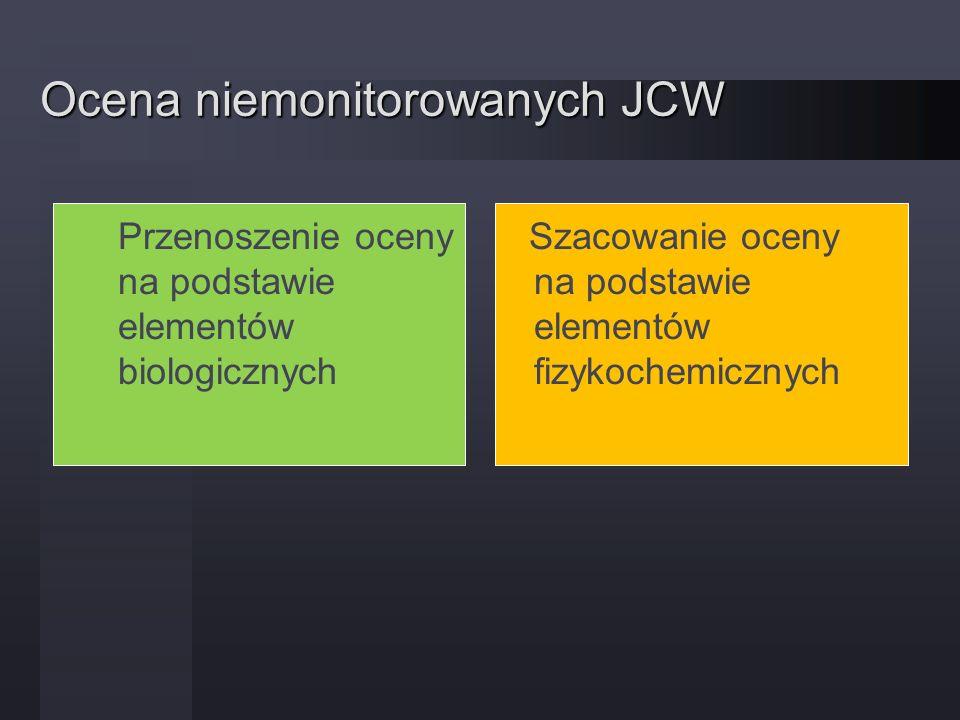 Przenoszenie oceny biologicznej – idea metody Metodą Analizy skupień pogrupowanie JCW w takie klasy, aby uzyskać jak największą jednorodność oceny biologicznej w grupie, a następnie dołączyć niemonitorowaną JCW do klasy, do której pasuje ona najlepiej pod względem wybranych cech i nadać jej ocenę charakterystyczną dla danej klasy