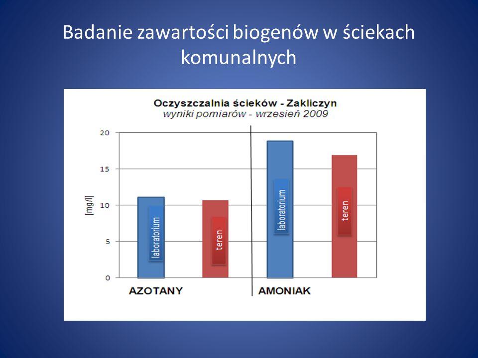 Badanie zawartości biogenów w ściekach komunalnych