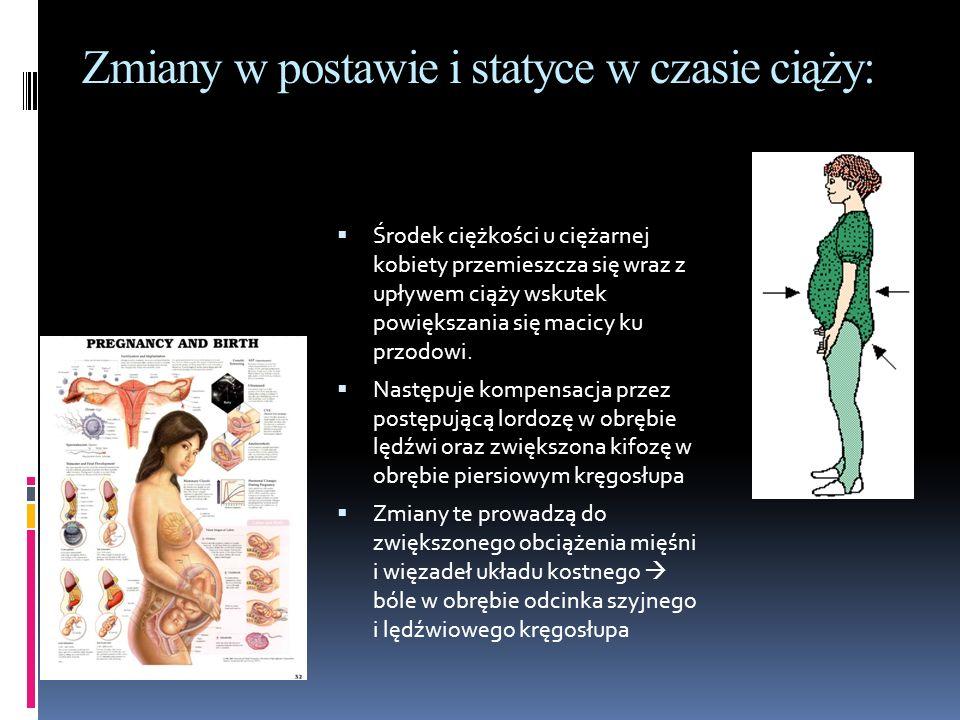 Zmiany w postawie i statyce w czasie ciąży: Środek ciężkości u ciężarnej kobiety przemieszcza się wraz z upływem ciąży wskutek powiększania się macicy