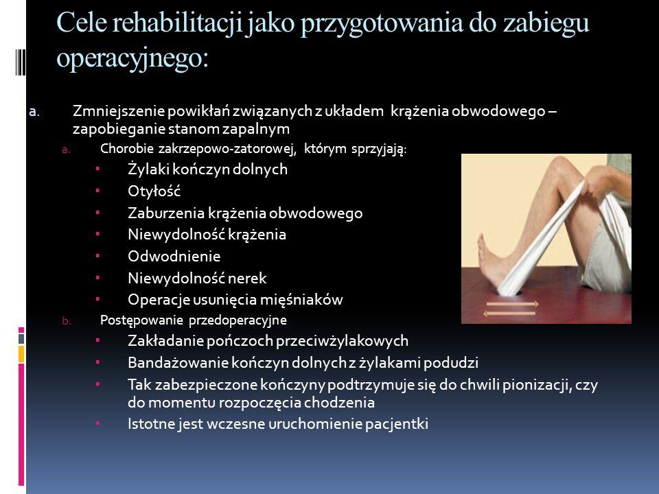 Cele rehabilitacji jako przygotowania do zabiegu operacyjnego: a. Zmniejszenie powikłań związanych z układem krążenia obwodowego – zapobieganie stanom