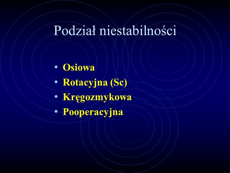 Podział niestabilności Osiowa Rotacyjna (Sc) Kręgozmykowa Pooperacyjna