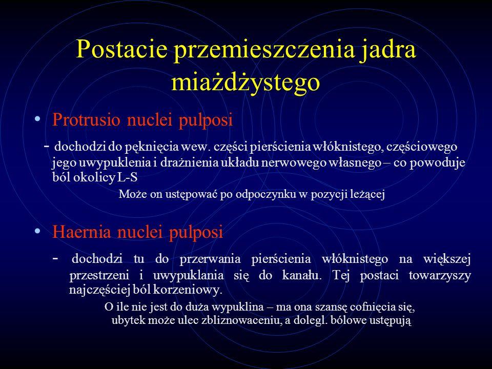 Postacie przemieszczenia jadra miażdżystego Protrusio nuclei pulposi - dochodzi do pęknięcia wew. części pierścienia włóknistego, częściowego jego uwy