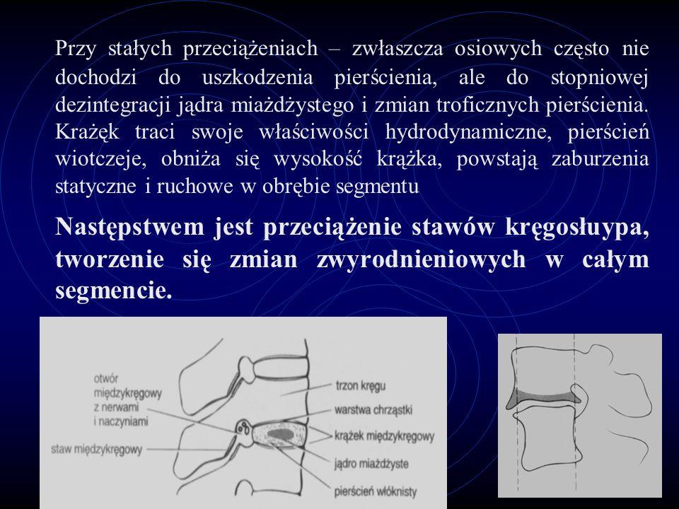 Przy stałych przeciążeniach – zwłaszcza osiowych często nie dochodzi do uszkodzenia pierścienia, ale do stopniowej dezintegracji jądra miażdżystego i