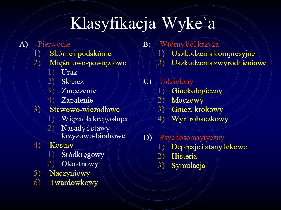 Klasyfikacja Wyke`a A)Pierwotne 1) Skórne i podskórne 2) Mięśniowo-powięziowe 1) Uraz 2) Skurcz 3) Zmęczenie 4) Zapalenie 3) Stawowo-wiezadłowe 1) Wię