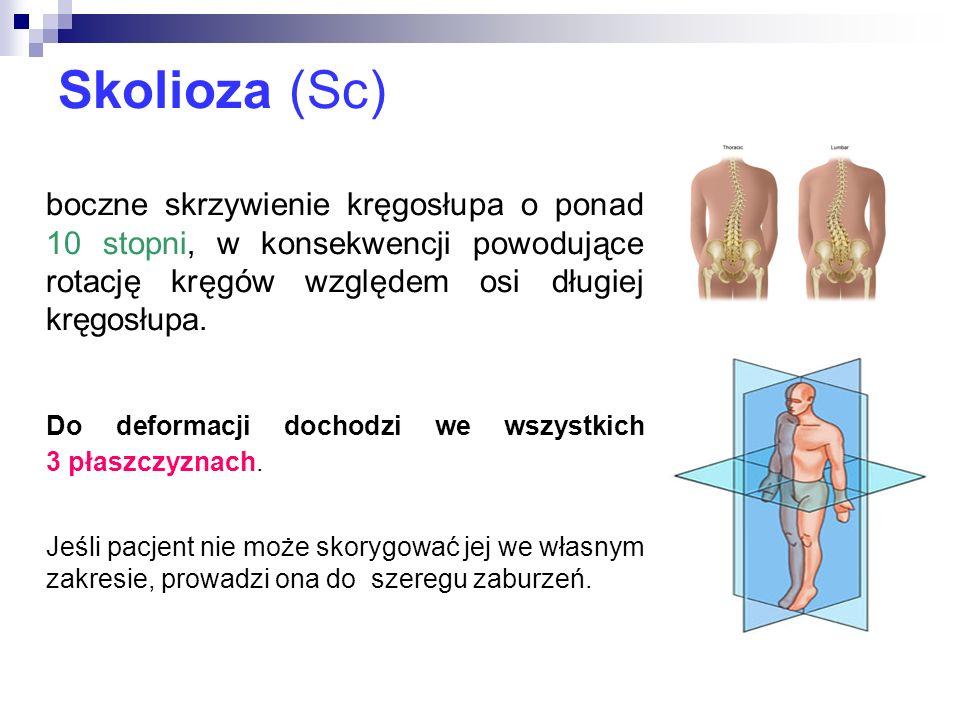 Skolioza (Sc) boczne skrzywienie kręgosłupa o ponad 10 stopni, w konsekwencji powodujące rotację kręgów względem osi długiej kręgosłupa. Do deformacji